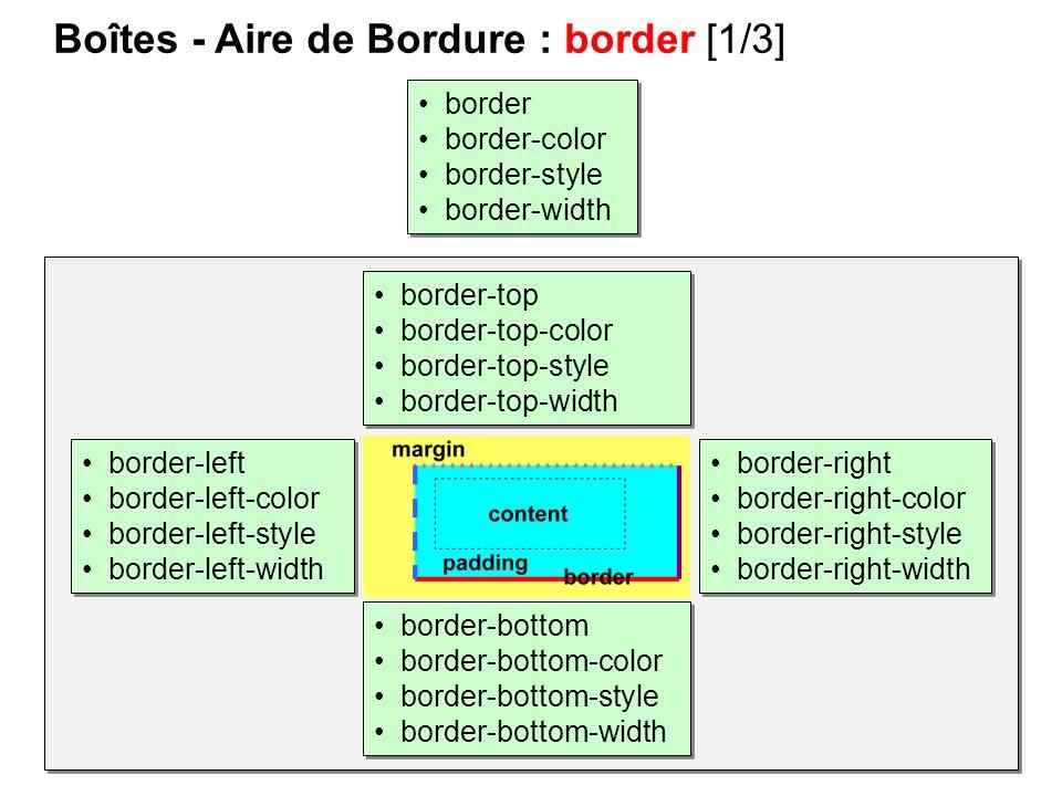 Boîtes - Aire de Bordure : border [1/3]